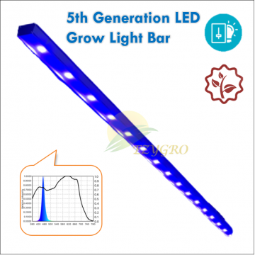 HEGL Series Pure-BLUE LED Growth Light High Efficient G5(5th generation)