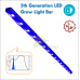 HEGL Light Bar Series External Driver IP65 Waterproof G5(5th generation)
