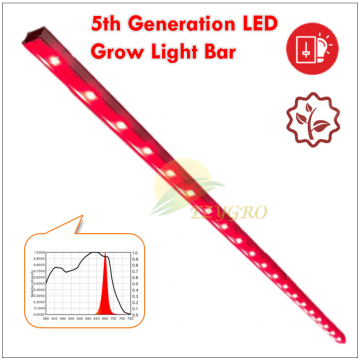 HEGL Series Pure-RED LED Growth Light High Efficient G5(5th generation)