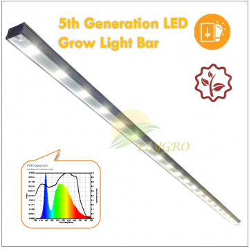 HEGL Series Full Spectrum White LED Growth Light High Efficient G5(5th generation)