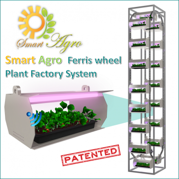 SMARTAGRO Ferris Wheel System for Vertical Farming (Patented)