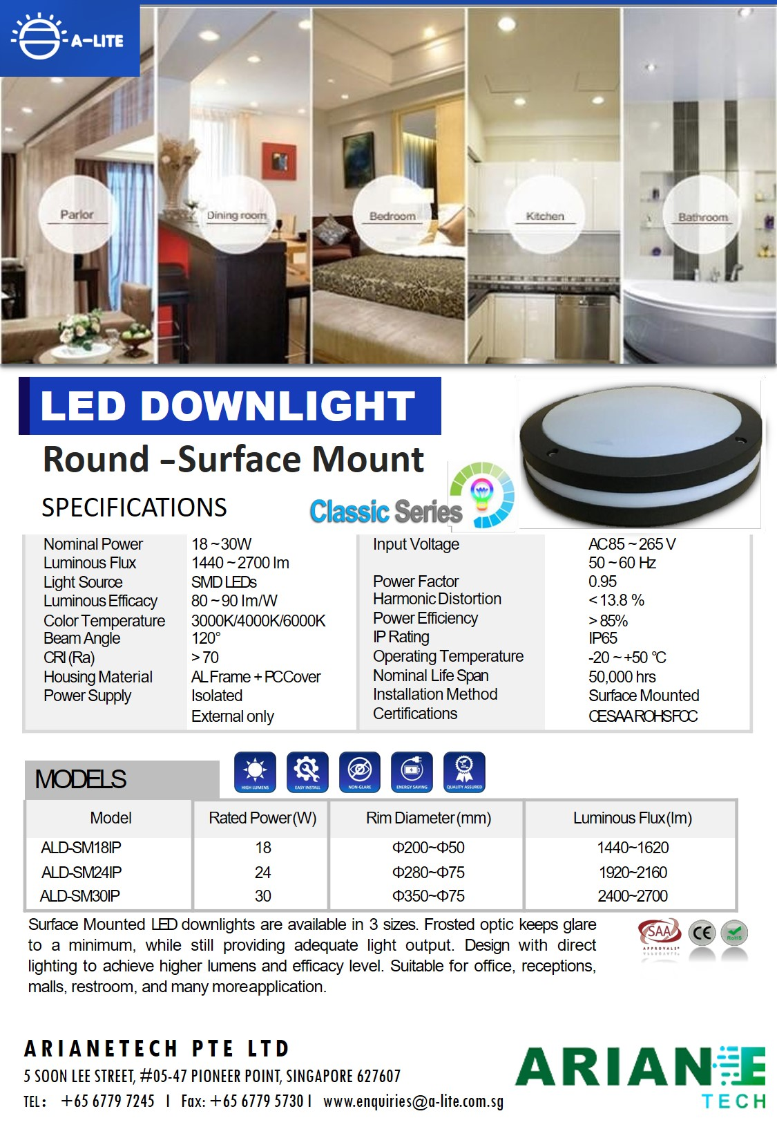 LED Surface Mount Weatherproof Downlight